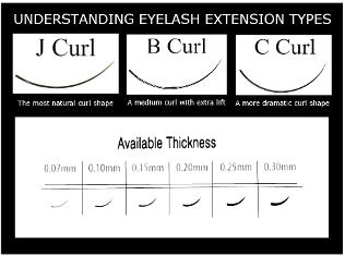 Individual Eyelash Extension curl types