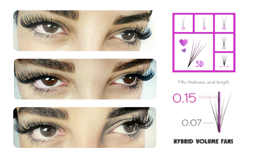 WEST LONDON LASHES discount gift voucher